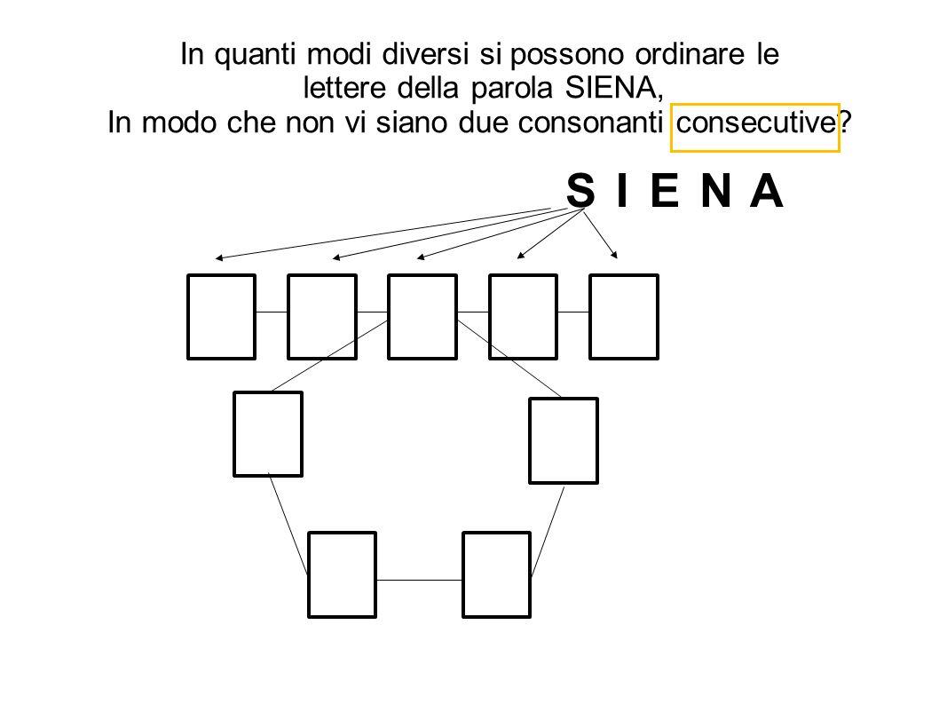 ESAIN In quanti modi diversi si possono ordinare le lettere della parola SIENA, In modo che non vi siano due consonanti consecutive?