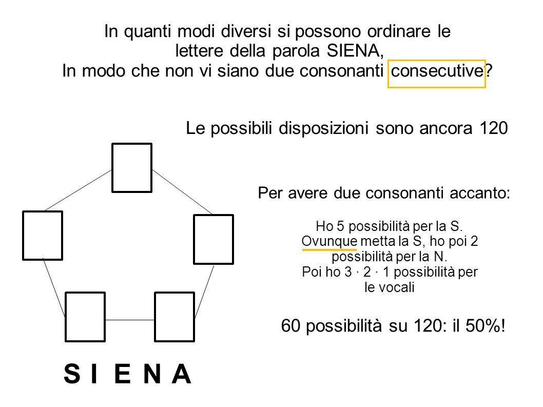 ESAIN In quanti modi diversi si possono ordinare le lettere della parola SIENA, In modo che non vi siano due consonanti consecutive.