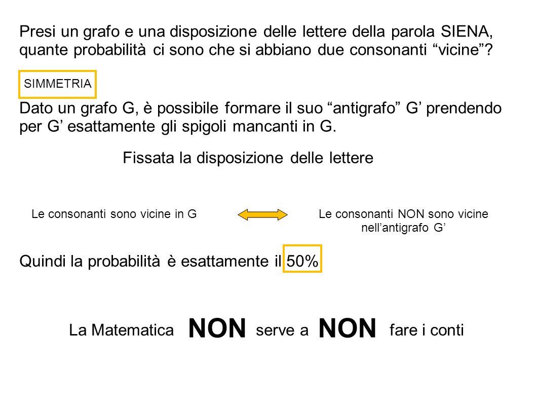 Presi un grafo e una disposizione delle lettere della parola SIENA, quante probabilità ci sono che si abbiano due consonanti vicine? SIMMETRIA Dato un