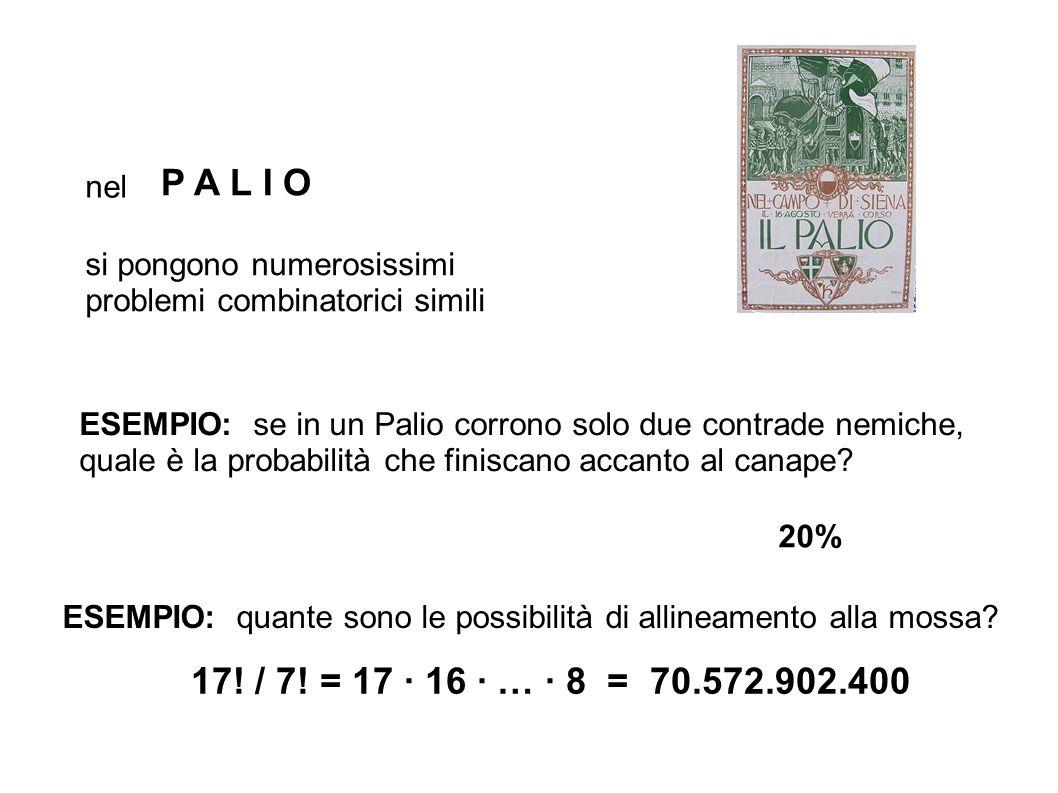 nel P A L I O si pongono numerosissimi problemi combinatorici simili ESEMPIO: se in un Palio corrono solo due contrade nemiche, quale è la probabilità che finiscano accanto al canape.
