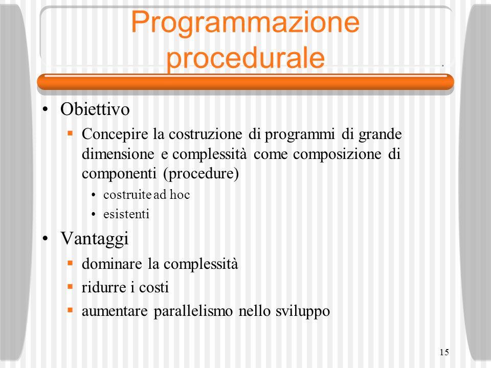 15 Programmazione procedurale Obiettivo Concepire la costruzione di programmi di grande dimensione e complessità come composizione di componenti (procedure) costruite ad hoc esistenti Vantaggi dominare la complessità ridurre i costi aumentare parallelismo nello sviluppo