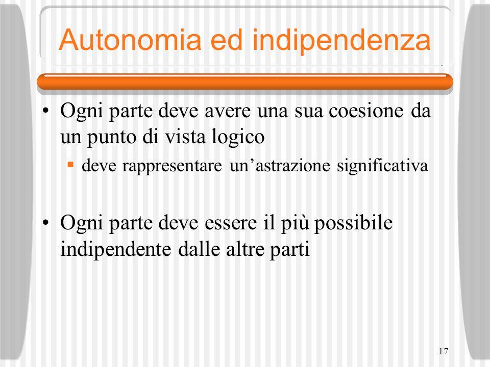17 Autonomia ed indipendenza Ogni parte deve avere una sua coesione da un punto di vista logico deve rappresentare unastrazione significativa Ogni parte deve essere il più possibile indipendente dalle altre parti