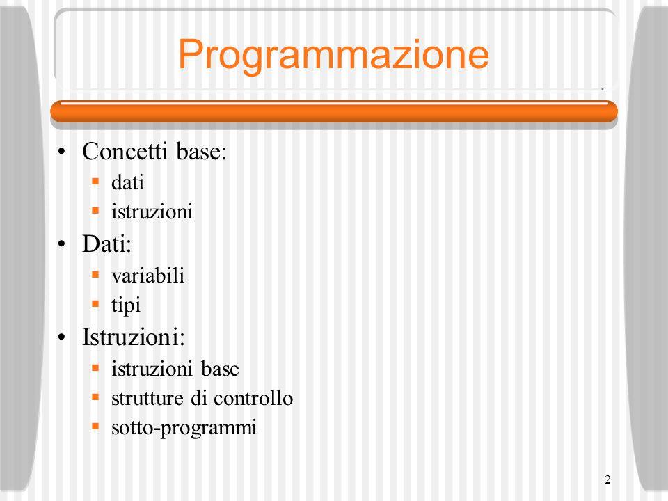 2 Programmazione Concetti base: dati istruzioni Dati: variabili tipi Istruzioni: istruzioni base strutture di controllo sotto-programmi