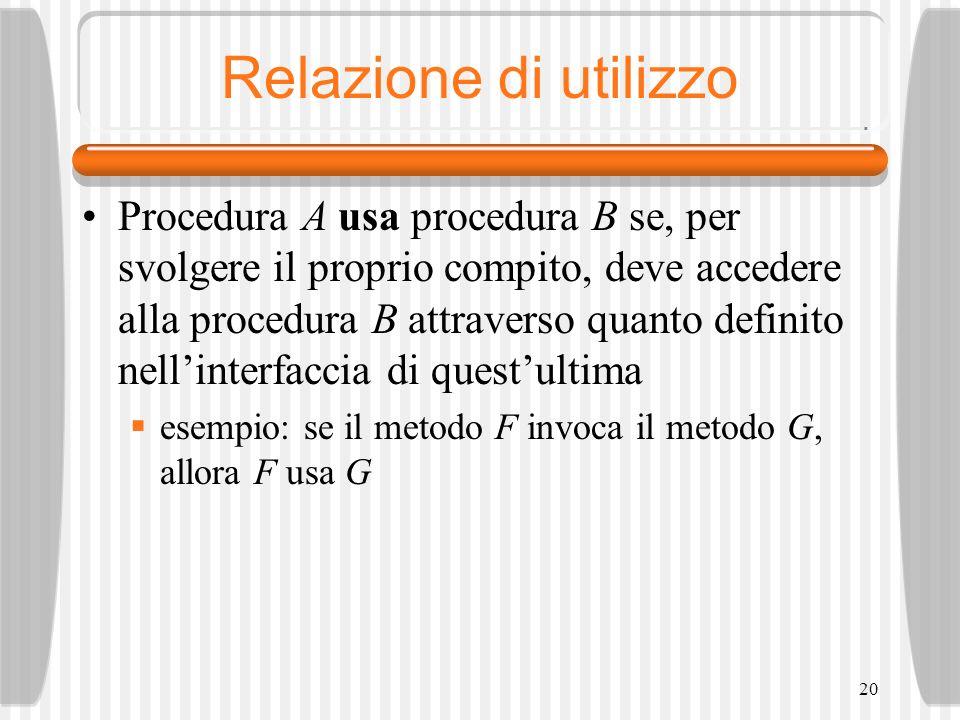 20 Relazione di utilizzo Procedura A usa procedura B se, per svolgere il proprio compito, deve accedere alla procedura B attraverso quanto definito nellinterfaccia di questultima esempio: se il metodo F invoca il metodo G, allora F usa G