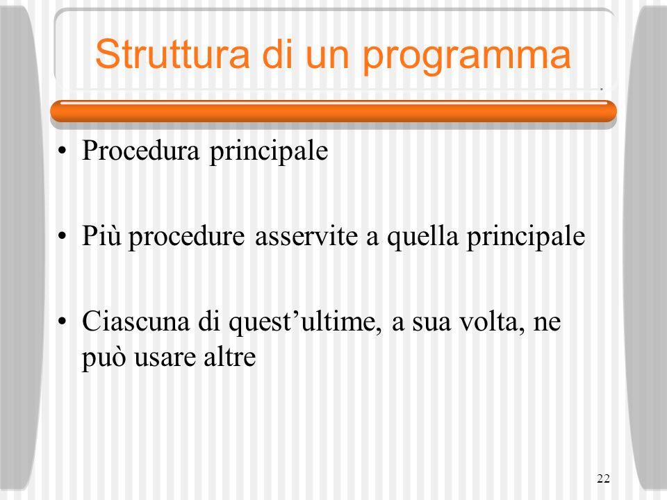 22 Struttura di un programma Procedura principale Più procedure asservite a quella principale Ciascuna di questultime, a sua volta, ne può usare altre