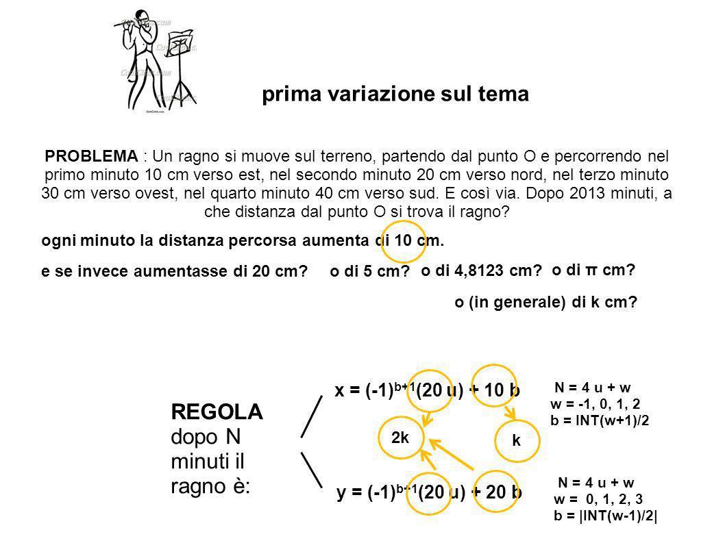 REGOLA dopo N minuti il ragno è: x = (-1) b+1 (20 u) + 10 b N = 4 u + w w = -1, 0, 1, 2 b = INT(w+1)/2 y = (-1) b+1 (20 u) + 20 b N = 4 u + w w = 0, 1, 2, 3 b = |INT(w-1)/2| PROBLEMA : Un ragno si muove sul terreno, partendo dal punto O e percorrendo nel primo minuto 10 cm verso est, nel secondo minuto 20 cm verso nord, nel terzo minuto 30 cm verso ovest, nel quarto minuto 40 cm verso sud.