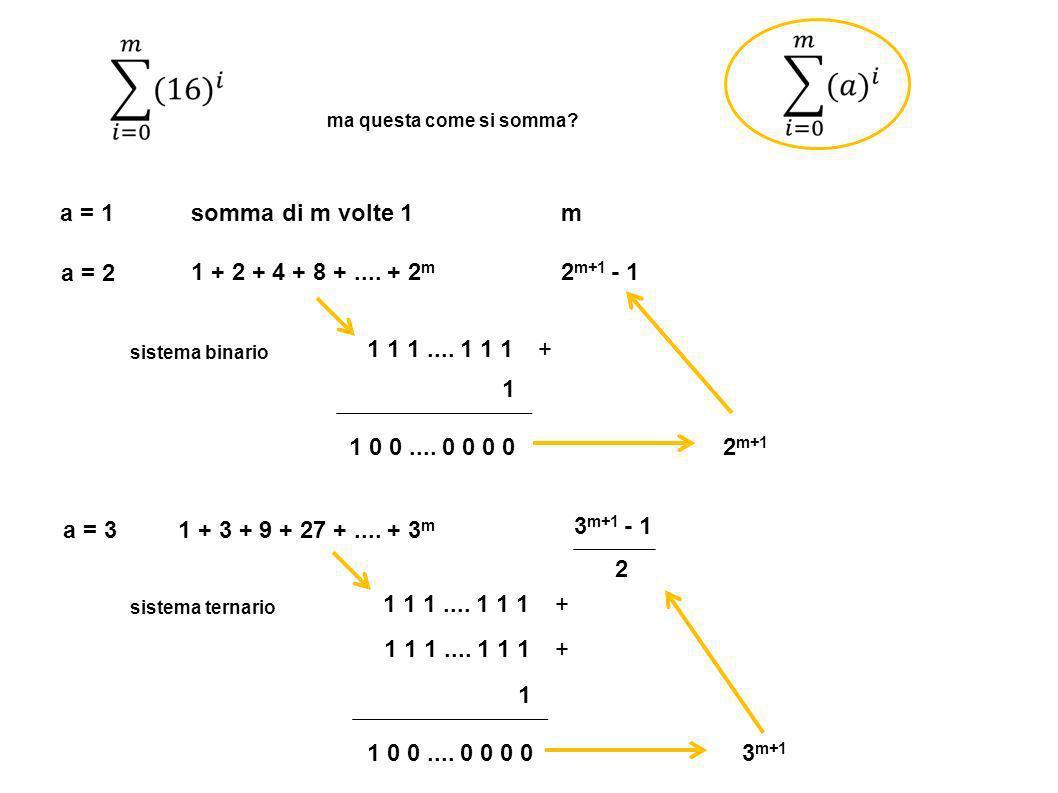 a = 1somma di m volte 1m a = 2 1 + 3 + 9 + 27 +.... + 3 m 2 m+1 - 1 sistema binario 1 1 1.... 1 1 1+ 1 1 0 0.... 0 0 0 02 m+1 a = 3 1 + 2 + 4 + 8 +...