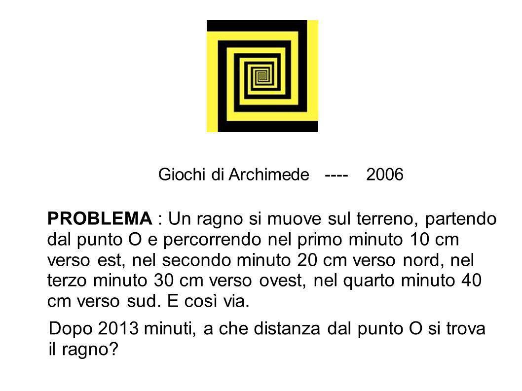 Giochi di Archimede ---- 2006 PROBLEMA : Un ragno si muove sul terreno, partendo dal punto O e percorrendo nel primo minuto 10 cm verso est, nel secondo minuto 20 cm verso nord, nel terzo minuto 30 cm verso ovest, nel quarto minuto 40 cm verso sud.