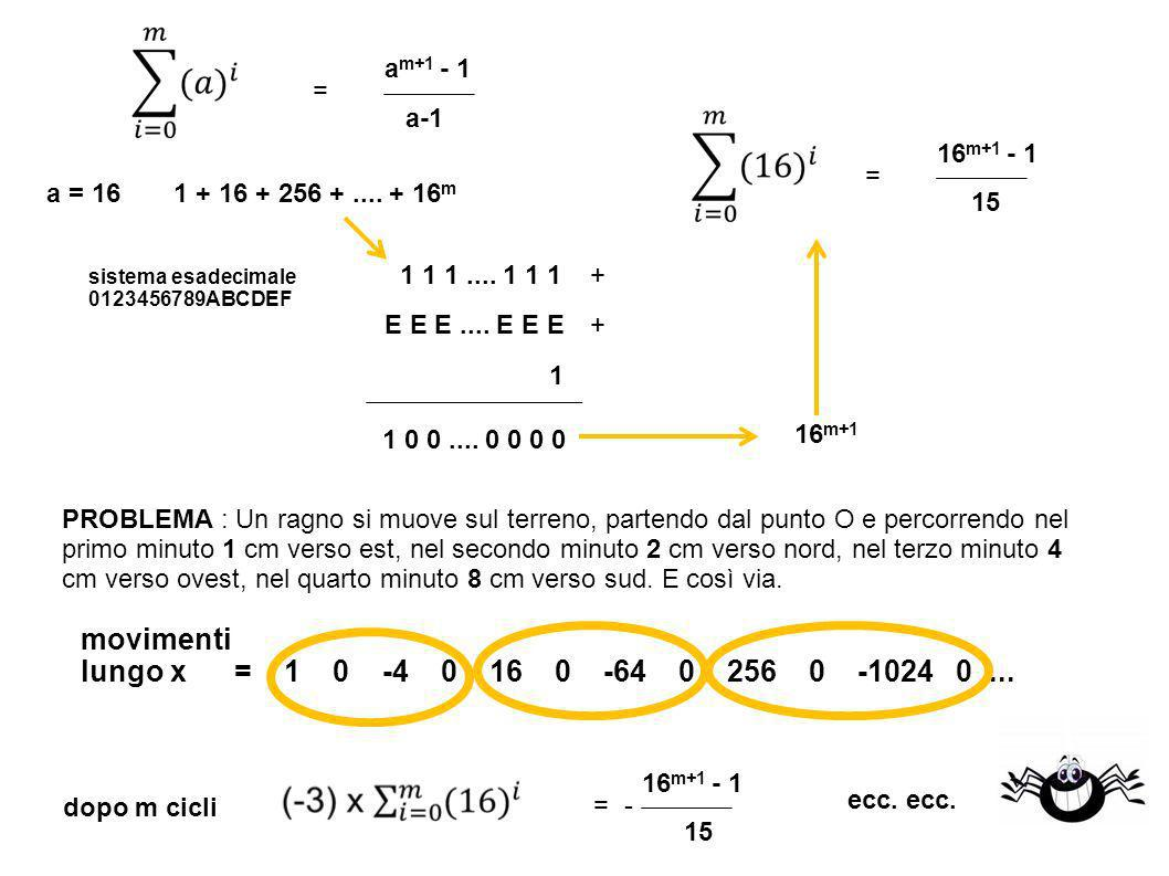 1 + 16 + 256 +.... + 16 m = a = 16 sistema esadecimale 0123456789ABCDEF 1 1 1.... 1 1 1 E E E.... E E E+ + 1 1 0 0.... 0 0 0 0 16 m+1 a m+1 - 1 a-1 =