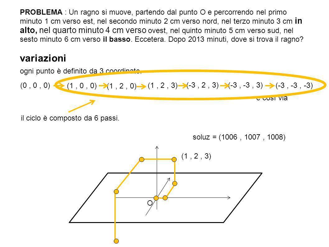 O variazioni ogni punto è definito da 3 coordinate.