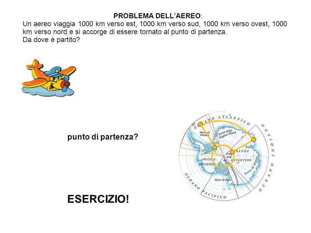 PROBLEMA DELLAEREO: Un aereo viaggia 1000 km verso est, 1000 km verso sud, 1000 km verso ovest, 1000 km verso nord e si accorge di essere tornato al punto di partenza.