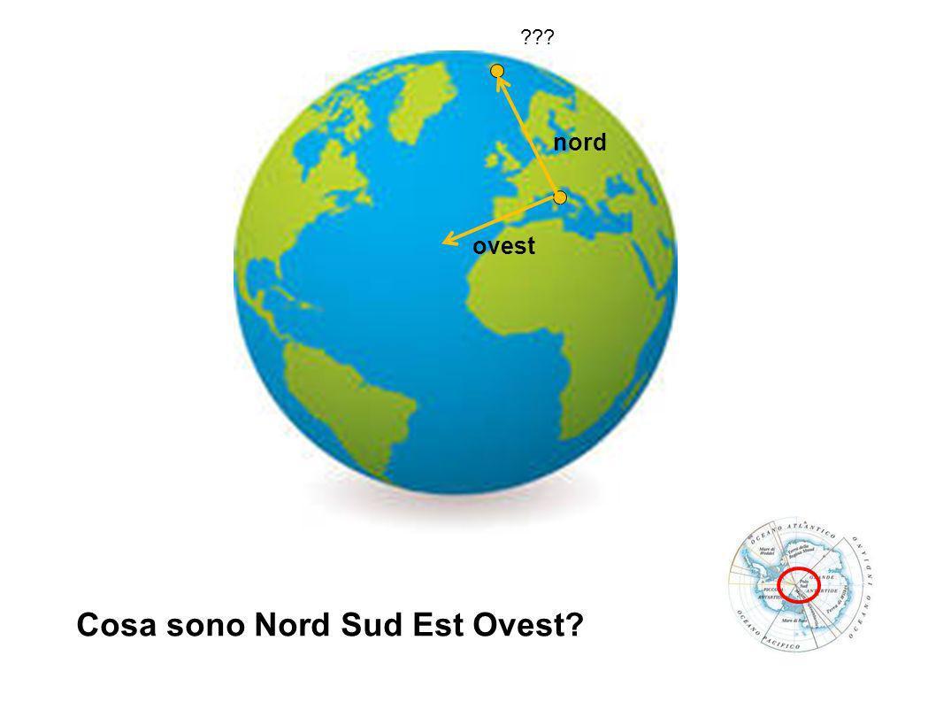 Cosa sono Nord Sud Est Ovest? ??? nord ovest