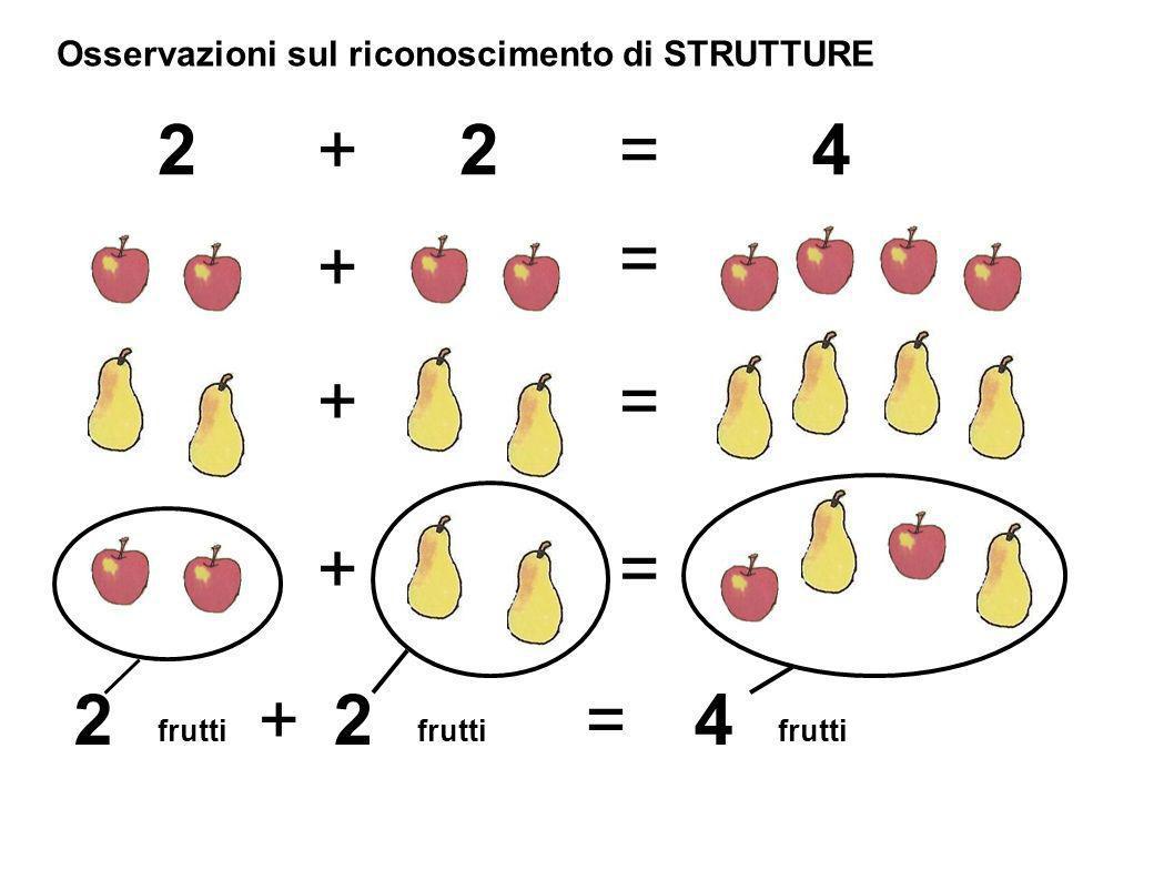 Osservazioni sul riconoscimento di STRUTTURE 242+= + = += += 224 frutti +=
