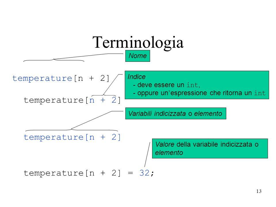 13 Terminologia temperature[n + 2] Nome temperature[n + 2] Indice - deve essere un int, - oppure un espressione che ritorna un int temperature[n + 2] Variabili indicizzata o elemento temperature[n + 2] = 32; Valore della variabile indicizzata o elemento