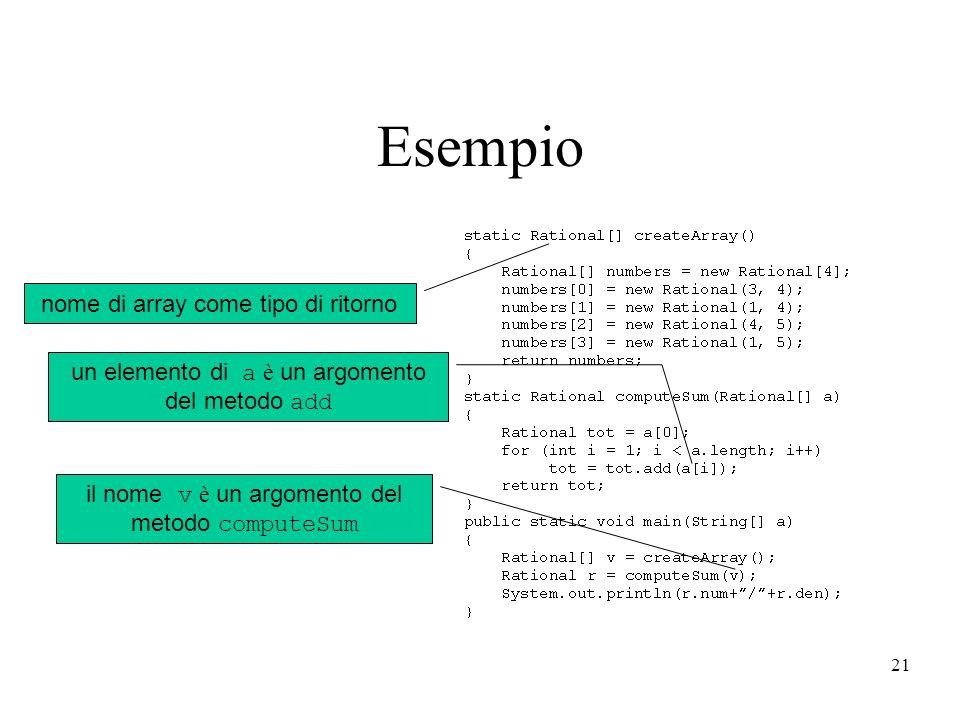 21 Esempio nome di array come tipo di ritorno un elemento di a è un argomento del metodo add il nome v è un argomento del metodo computeSum