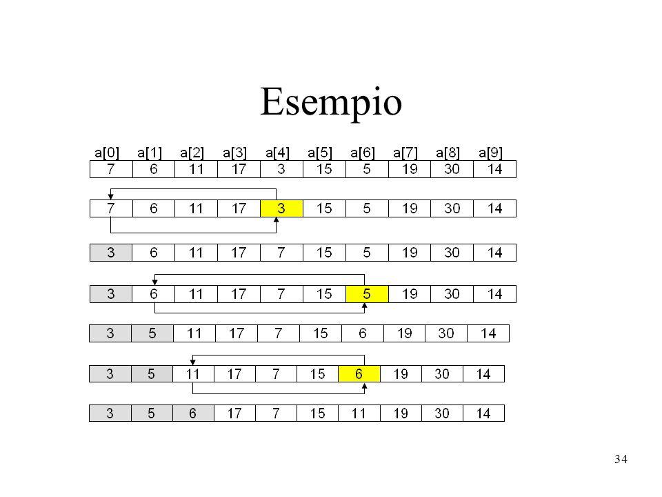 34 Esempio