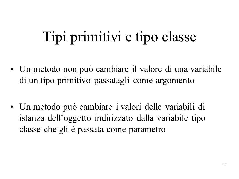 15 Tipi primitivi e tipo classe Un metodo non può cambiare il valore di una variabile di un tipo primitivo passatagli come argomento Un metodo può cam