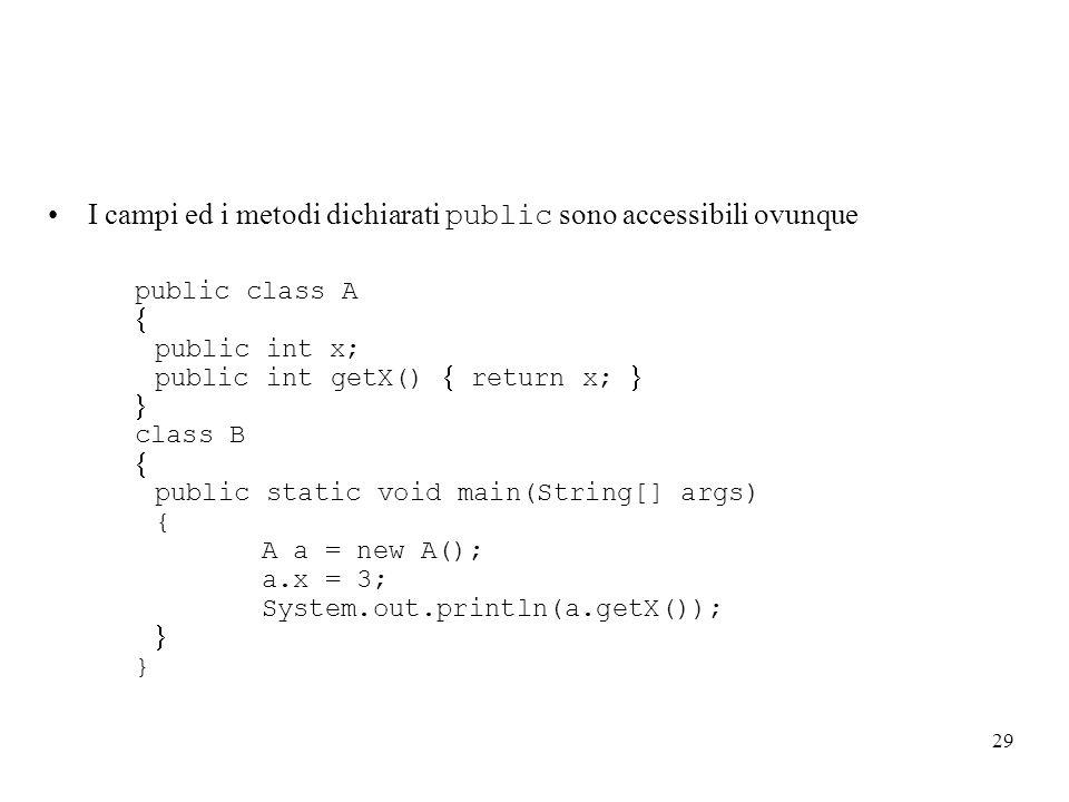 29 I campi ed i metodi dichiarati public sono accessibili ovunque public class A public int x; public int getX() return x; class B public static void