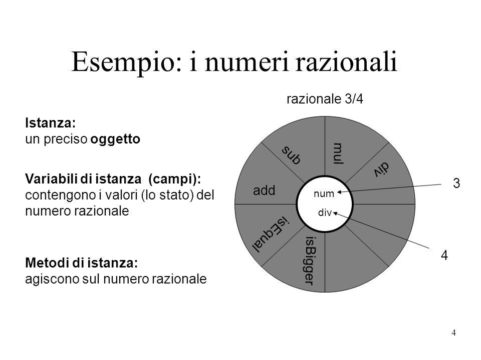 4 Esempio: i numeri razionali Variabili di istanza (campi): contengono i valori (lo stato) del numero razionale Istanza: un preciso oggetto Metodi di