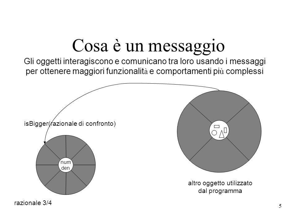 5 Cosa è un messaggio altro oggetto utilizzato dal programma razionale 3/4 num den isBigger(razionale di confronto) Gli oggetti interagiscono e comuni