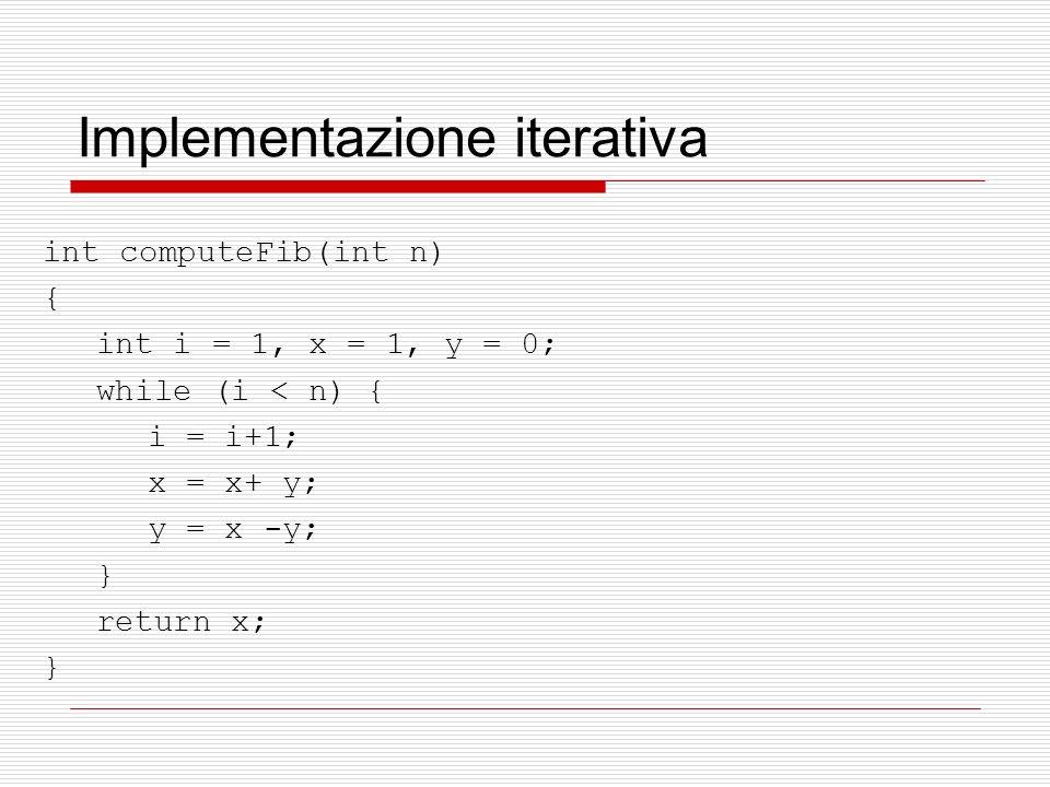 Implementazione iterativa int computeFib(int n) { int i = 1, x = 1, y = 0; while (i < n) { i = i+1; x = x+ y; y = x -y; } return x; }