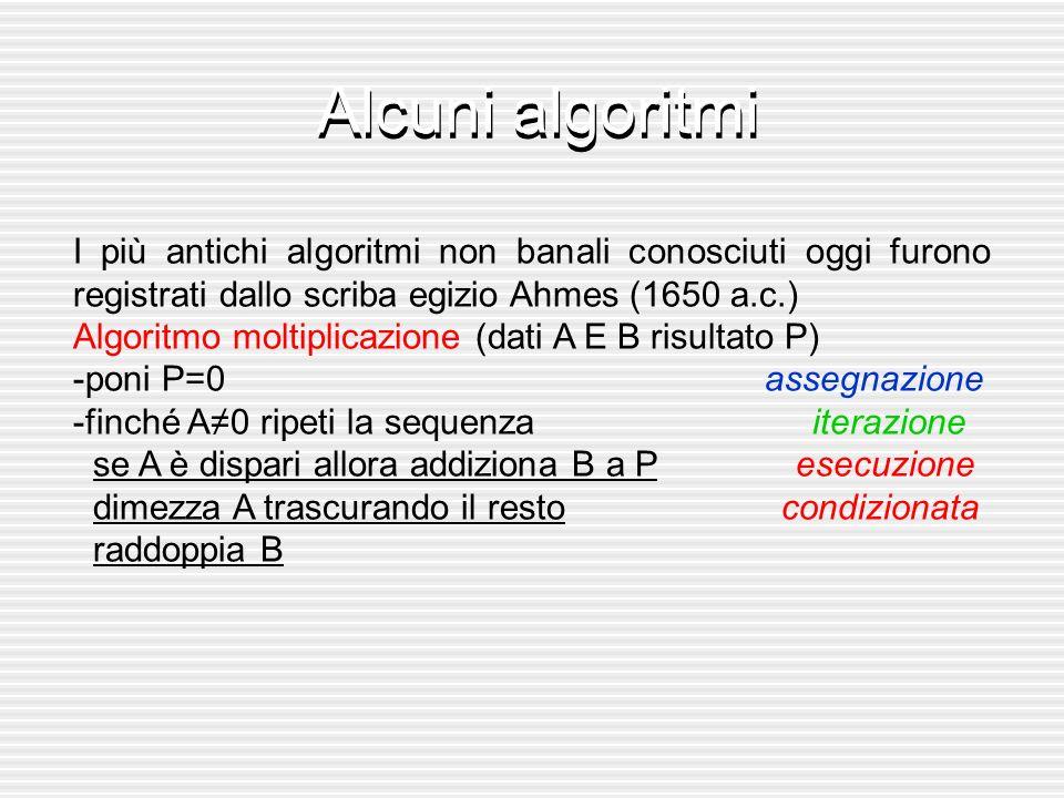 Alcuni algoritmi I più antichi algoritmi non banali conosciuti oggi furono registrati dallo scriba egizio Ahmes (1650 a.c.) Algoritmo moltiplicazione