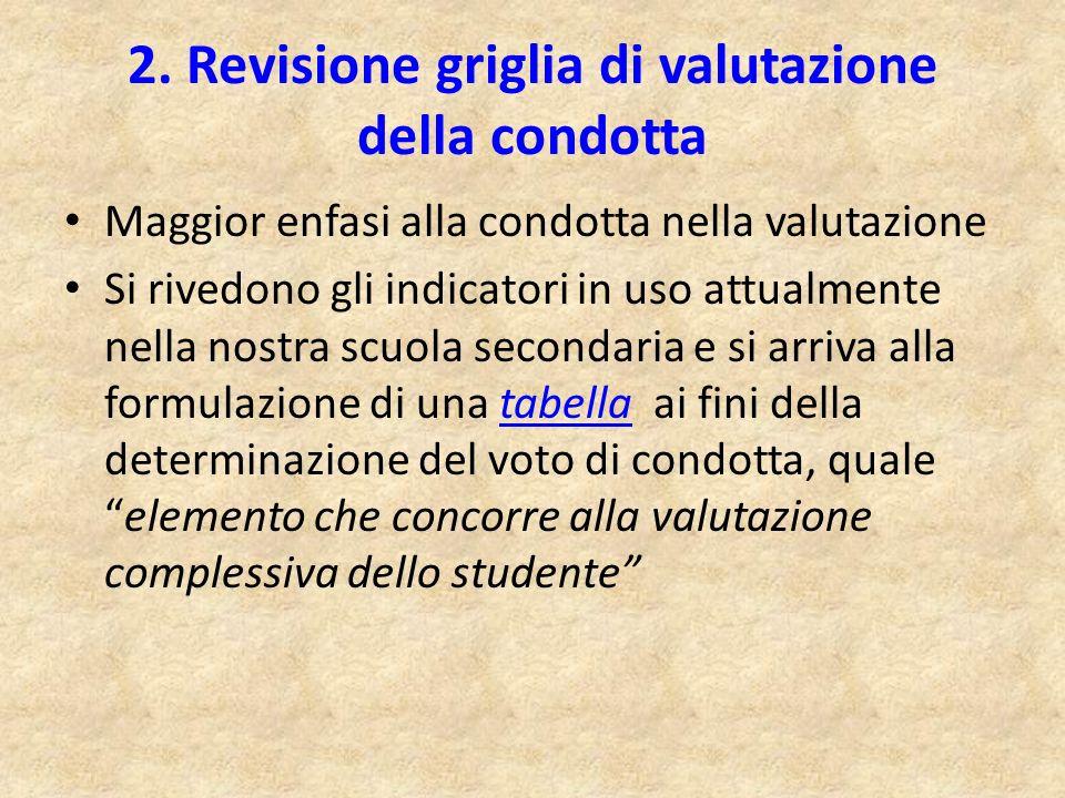 2. Revisione griglia di valutazione della condotta Maggior enfasi alla condotta nella valutazione Si rivedono gli indicatori in uso attualmente nella