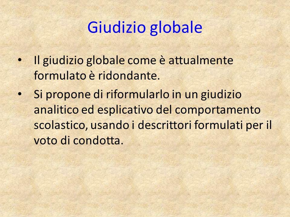 Giudizio globale Il giudizio globale come è attualmente formulato è ridondante. Si propone di riformularlo in un giudizio analitico ed esplicativo del