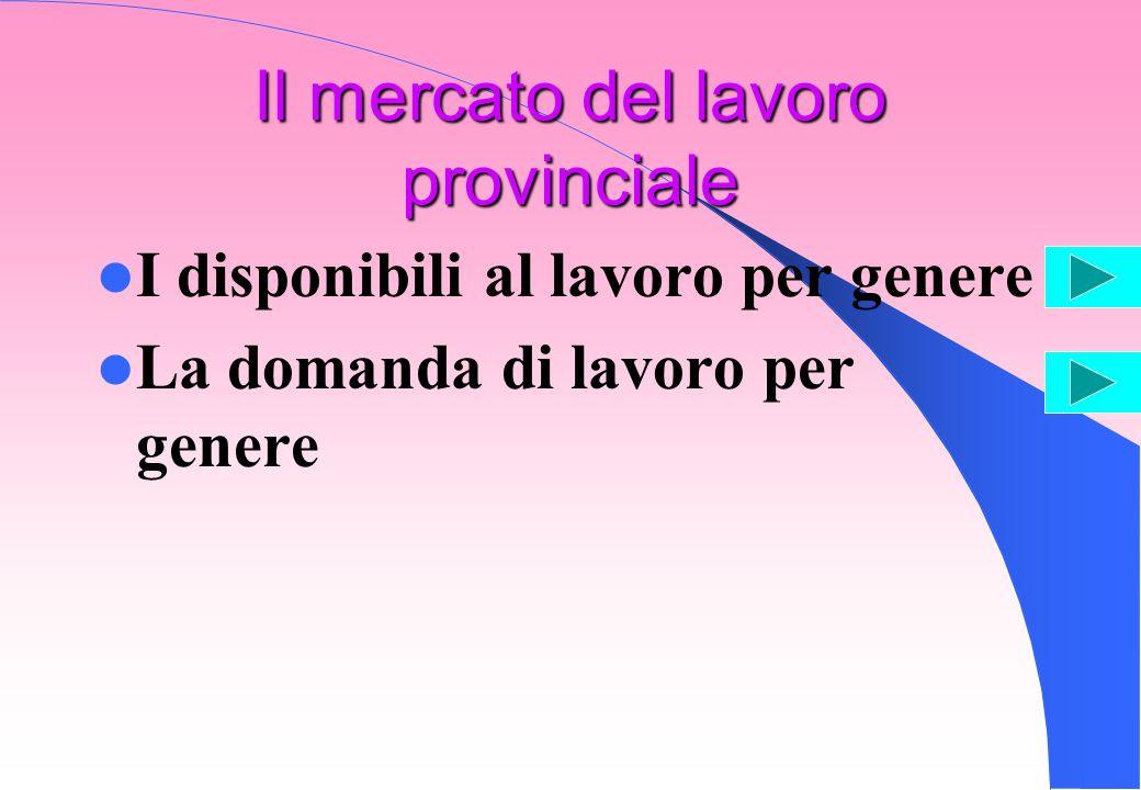 14 Il mercato del lavoro provinciale I disponibili al lavoro per genere La domanda di lavoro per genere