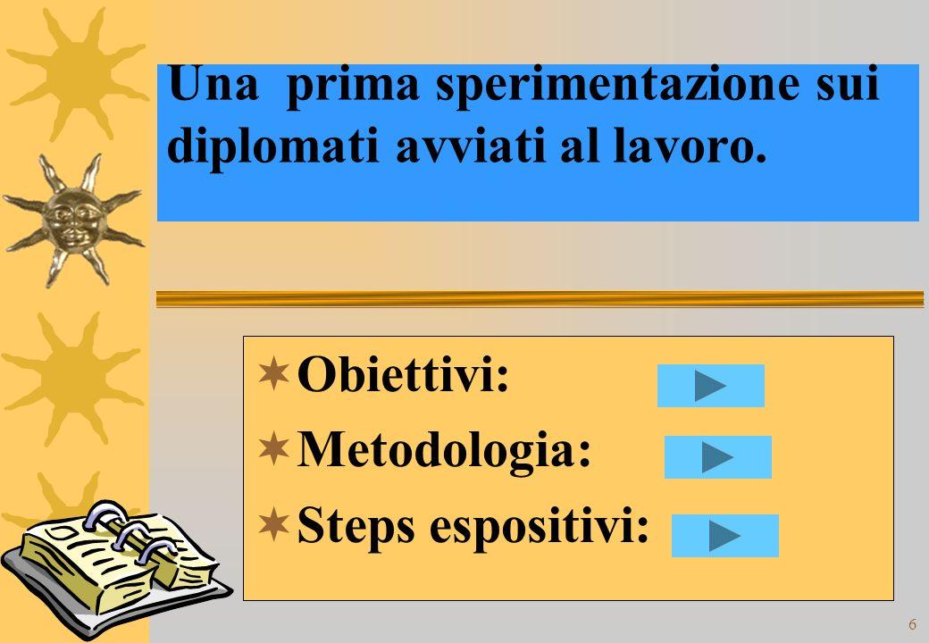 6 Una prima sperimentazione sui diplomati avviati al lavoro.