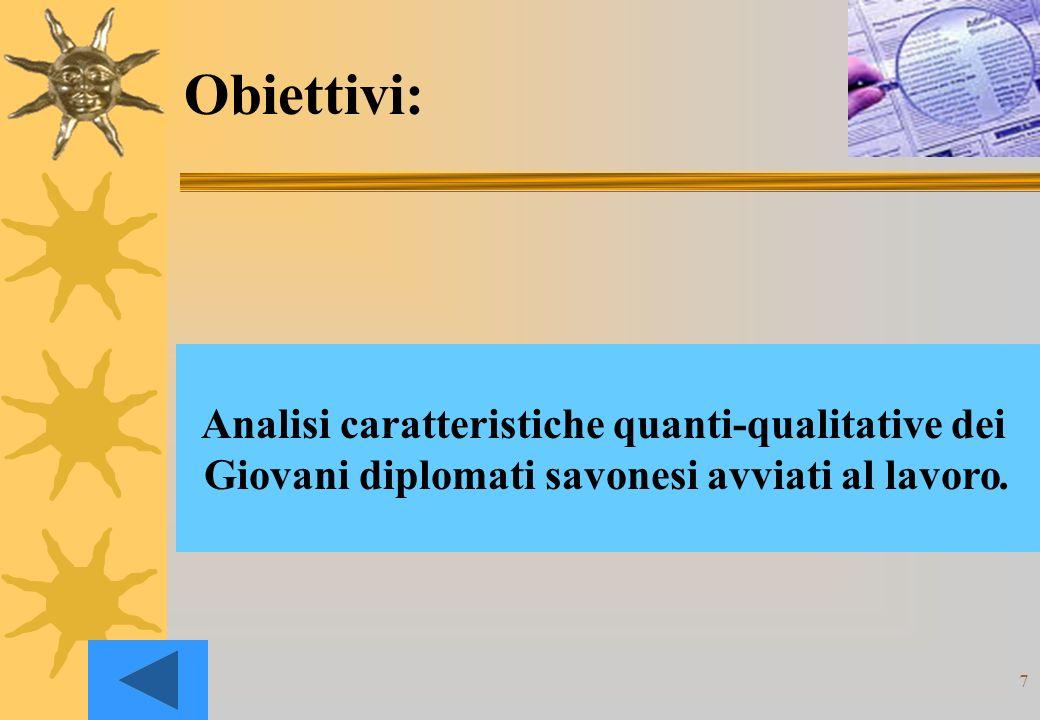 7 Obiettivi: Analisi caratteristiche quanti-qualitative dei Giovani diplomati savonesi avviati al lavoro.