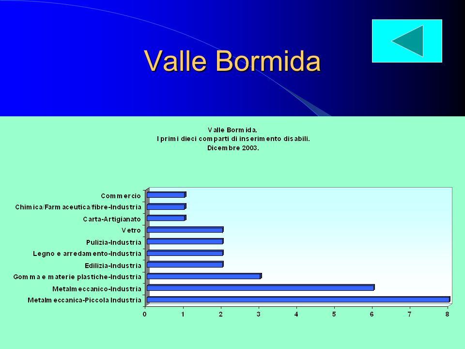 Valle Bormida