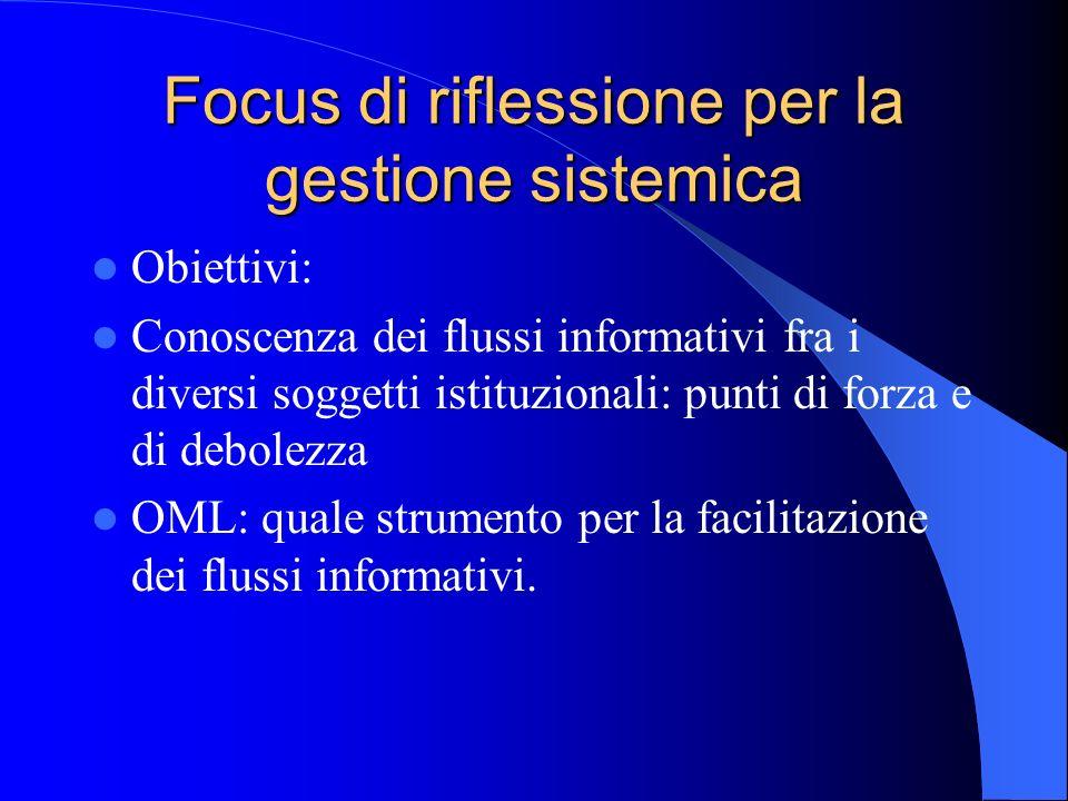Focus di riflessione per la gestione sistemica Obiettivi: Conoscenza dei flussi informativi fra i diversi soggetti istituzionali: punti di forza e di debolezza OML: quale strumento per la facilitazione dei flussi informativi.