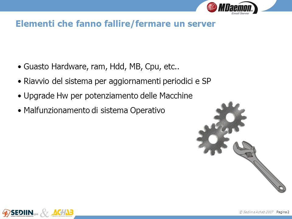 © Sediin e Achab 2007 Pagina 2 Elementi che fanno fallire/fermare un server Guasto Hardware, ram, Hdd, MB, Cpu, etc..