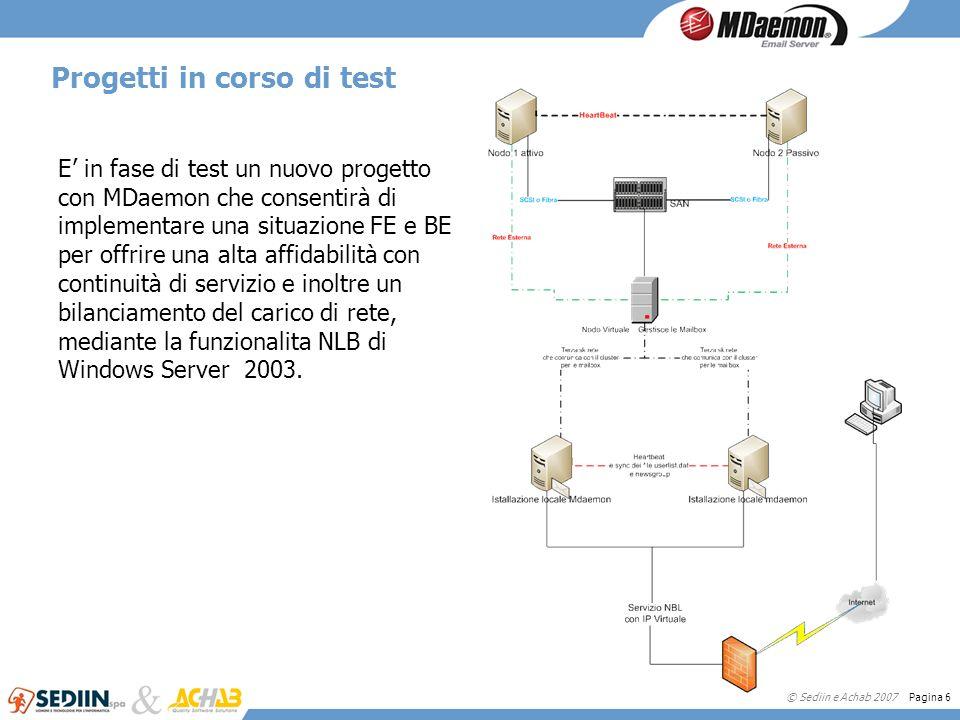 © Sediin e Achab 2007 Pagina 6 Progetti in corso di test E in fase di test un nuovo progetto con MDaemon che consentirà di implementare una situazione FE e BE per offrire una alta affidabilità con continuità di servizio e inoltre un bilanciamento del carico di rete, mediante la funzionalita NLB di Windows Server 2003.