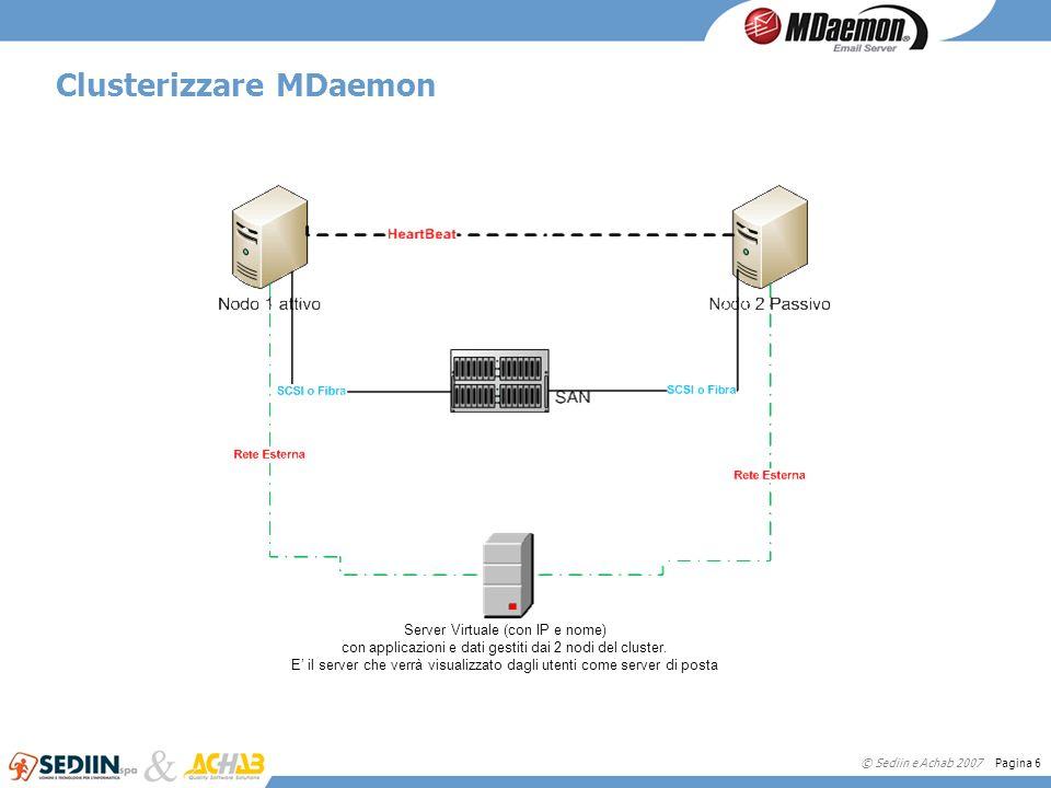 © Sediin e Achab 2007 Pagina 6 Clusterizzare MDaemon Server Virtuale (con IP e nome) con applicazioni e dati gestiti dai 2 nodi del cluster. E il serv