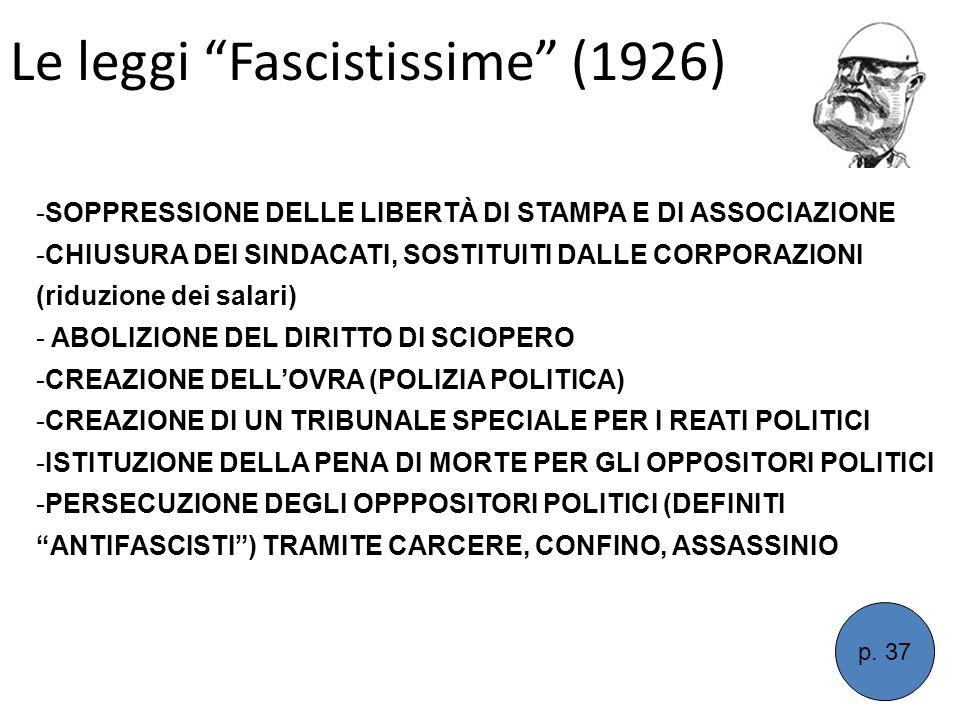Le leggi Fascistissime (1926) -SOPPRESSIONE DELLE LIBERTÀ DI STAMPA E DI ASSOCIAZIONE -CHIUSURA DEI SINDACATI, SOSTITUITI DALLE CORPORAZIONI (riduzion