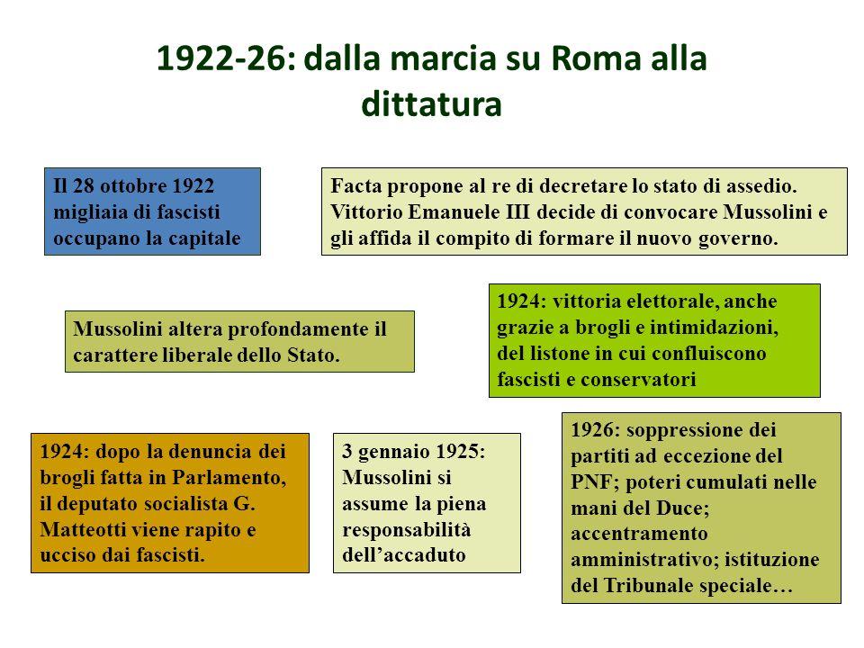 1922-26: dalla marcia su Roma alla dittatura Il 28 ottobre 1922 migliaia di fascisti occupano la capitale Facta propone al re di decretare lo stato di