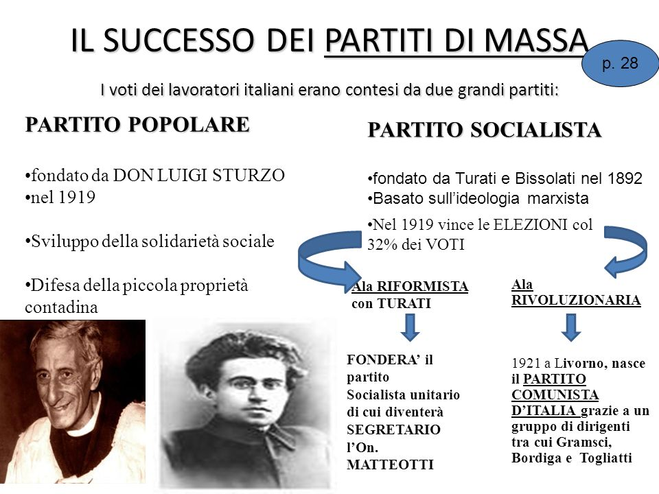 IL SUCCESSO DEI PARTITI DI MASSA I voti dei lavoratori italiani erano contesi da due grandi partiti: PARTITO SOCIALISTA fondato da Turati e Bissolati