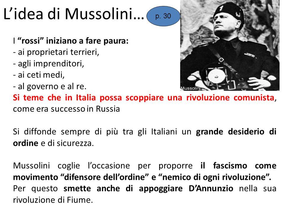 I Fasci di combattimento Organizzazione paramilitare Fondata a Milano Nel 1919 Formata da appartenenti al ceto medio ed ex combattenti Disprezzo per il governo Nostalgia della guerra Legittimazione della violenza p.