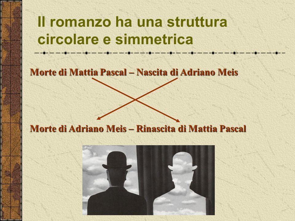 Il romanzo ha una struttura circolare e simmetrica Morte di Mattia Pascal – Nascita di Adriano Meis Morte di Adriano Meis – Rinascita di Mattia Pascal