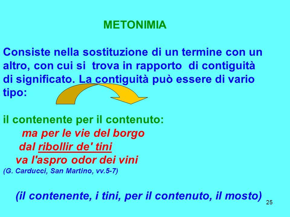 24 METONIMIA Consiste nella s ss sostituzione di un termine con un altro, con cui si trova in rapporto di contiguità di significato. La contiguità può