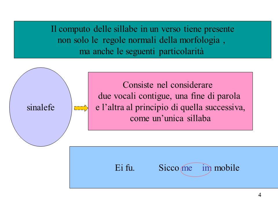 4 sinalefe Il computo delle sillabe in un verso tiene presente non solo le regole normali della morfologia, ma anche le seguenti particolarità Consiste nel considerare due vocali contigue, una fine di parola e laltra al principio di quella successiva, come ununica sillaba Ei fu.