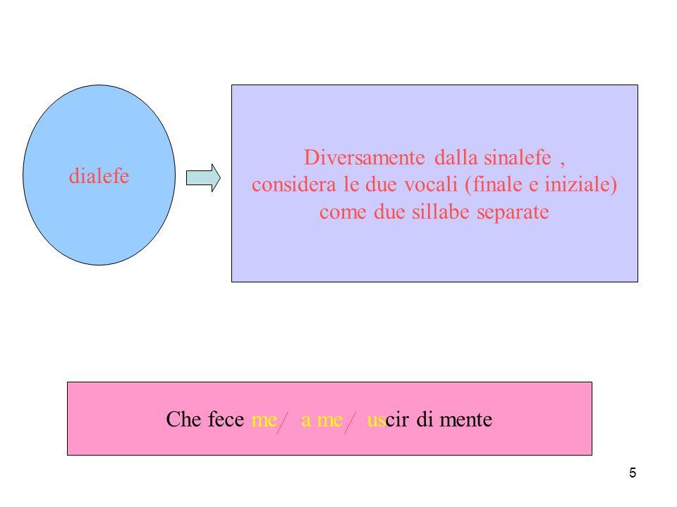 4 sinalefe Il computo delle sillabe in un verso tiene presente non solo le regole normali della morfologia, ma anche le seguenti particolarità Consist
