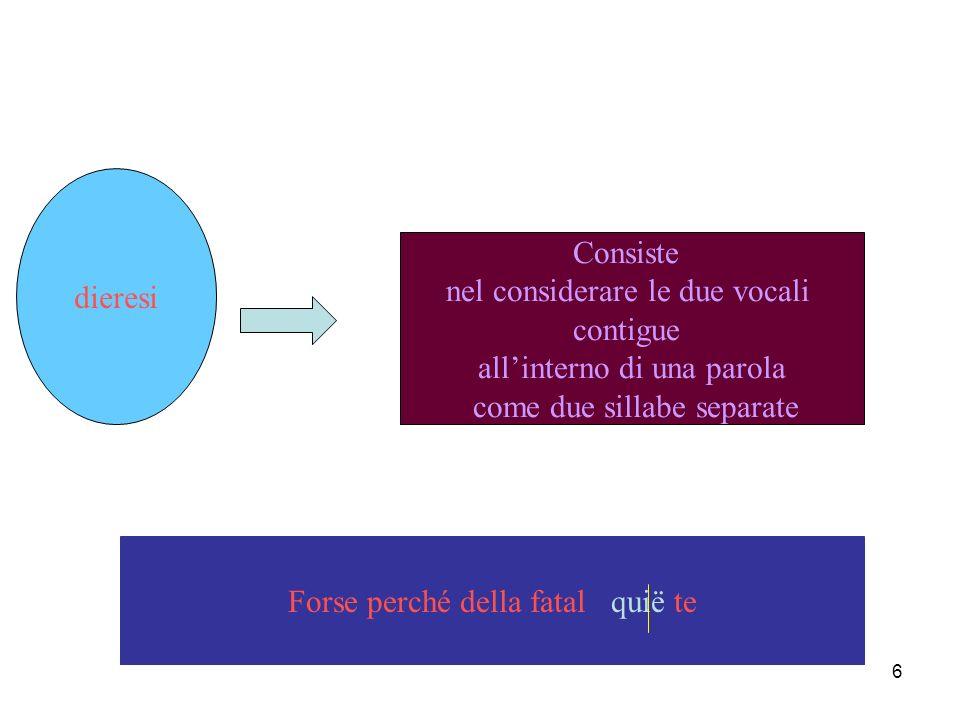6 dieresi Consiste nel considerare le due vocali contigue allinterno di una parola come due sillabe separate Forse perché della fatal quië te