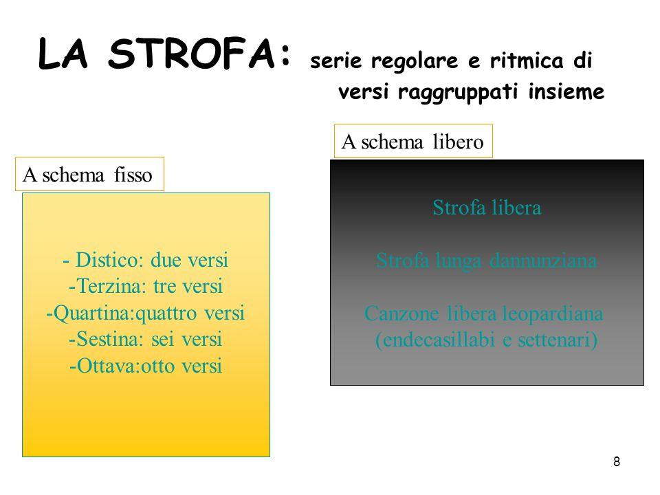 7 sineresi Consiste nel fondere in una sola sillaba allinterno di una parola 2 o più vocali contigue Ed oggi nella troade inseminata
