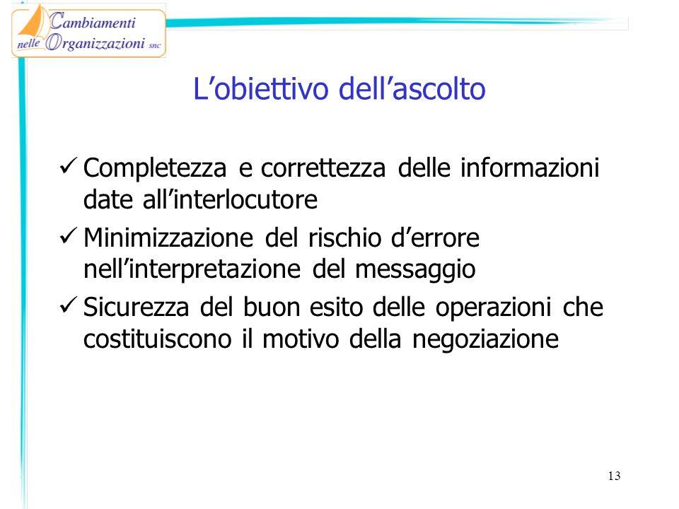 13 Lobiettivo dellascolto Completezza e correttezza delle informazioni date allinterlocutore Minimizzazione del rischio derrore nellinterpretazione de