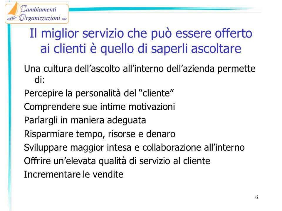 Caratteristiche del buon ascoltatore Interessato Attento Motivato Paziente disponibile 7