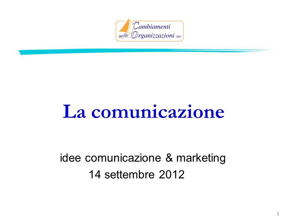 32 Il peso delle parole Comunicazione verbale Comunicazione paraverbale Comunicazione non verbale 55% 35% 10%