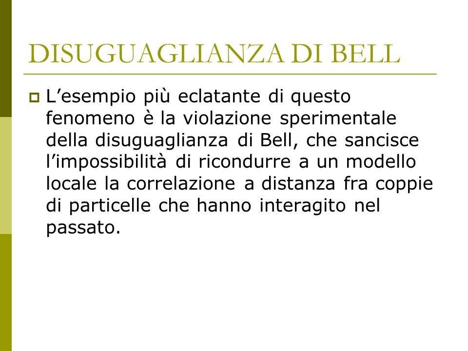 DISUGUAGLIANZA DI BELL Lesempio più eclatante di questo fenomeno è la violazione sperimentale della disuguaglianza di Bell, che sancisce limpossibilità di ricondurre a un modello locale la correlazione a distanza fra coppie di particelle che hanno interagito nel passato.